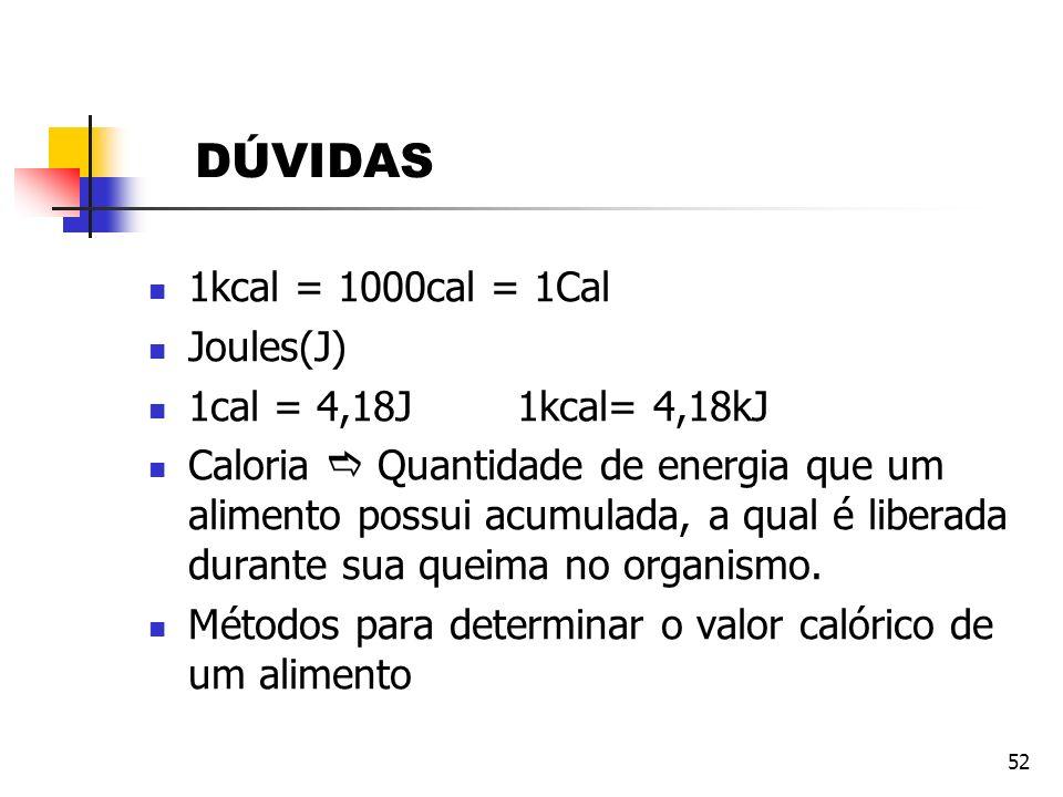 DÚVIDAS 1kcal = 1000cal = 1Cal Joules(J) 1cal = 4,18J 1kcal= 4,18kJ