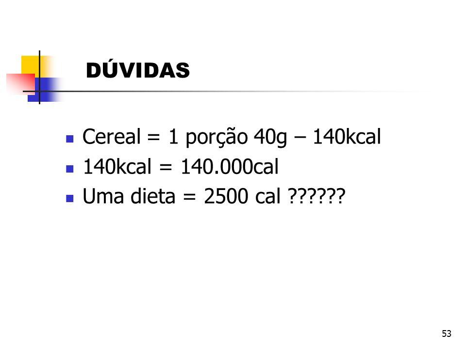 DÚVIDAS Cereal = 1 porção 40g – 140kcal 140kcal = 140.000cal Uma dieta = 2500 cal