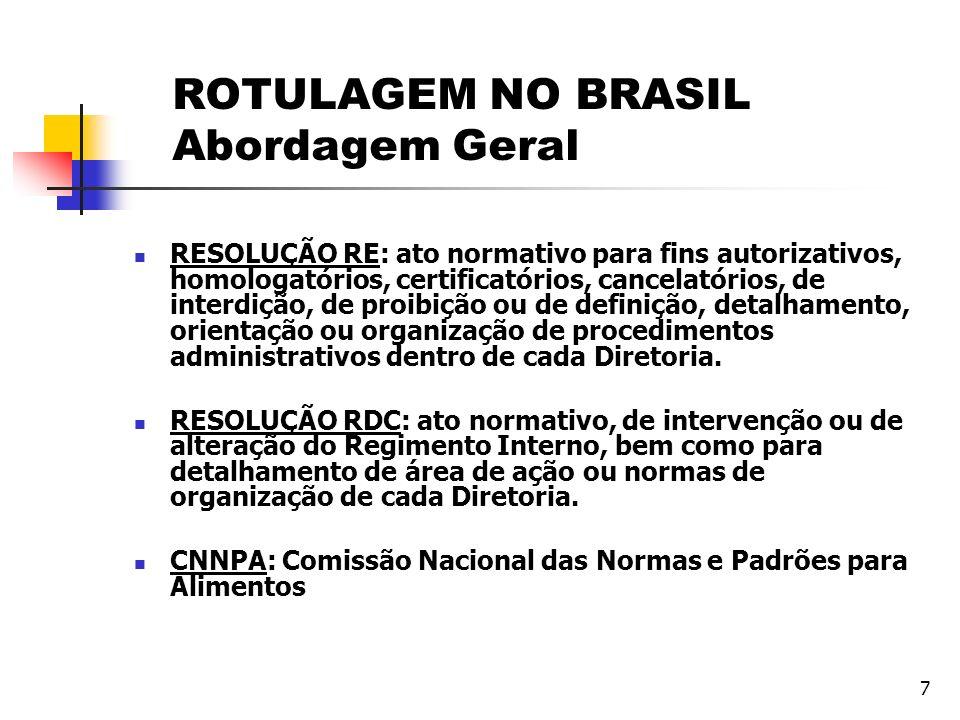 ROTULAGEM NO BRASIL Abordagem Geral