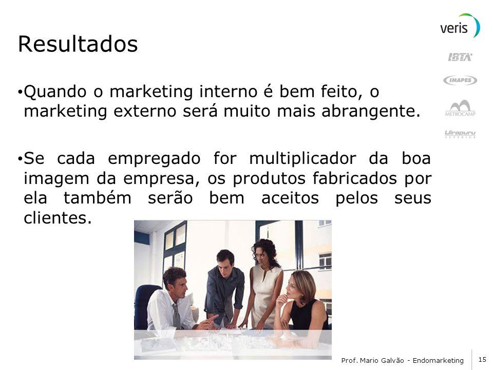 Resultados Quando o marketing interno é bem feito, o marketing externo será muito mais abrangente.
