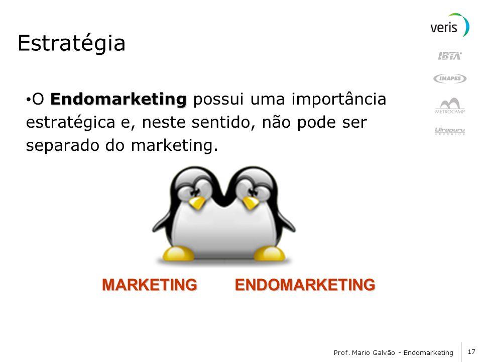 Estratégia O Endomarketing possui uma importância