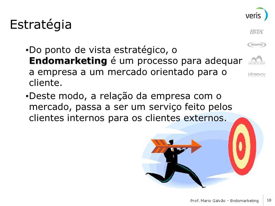 Estratégia Do ponto de vista estratégico, o Endomarketing é um processo para adequar a empresa a um mercado orientado para o cliente.