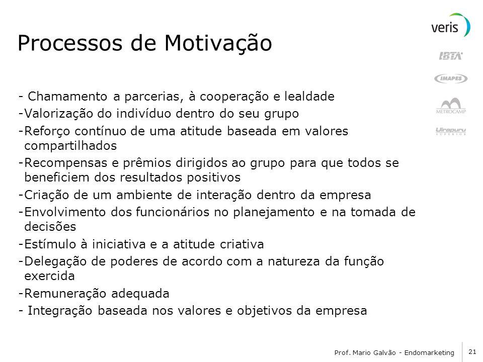Processos de Motivação