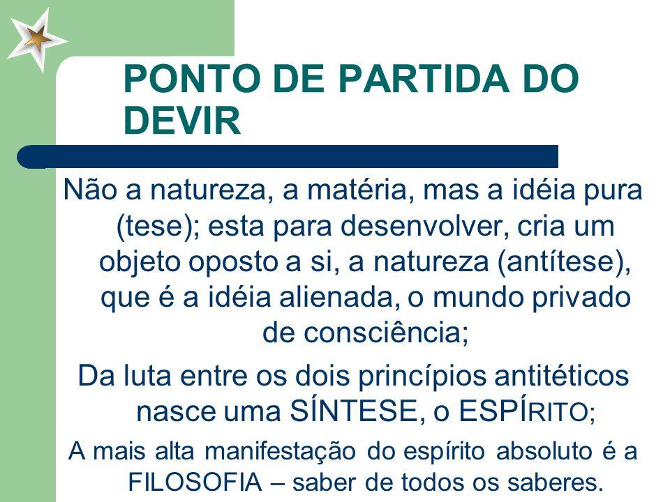 PONTO DE PARTIDA DO DEVIR