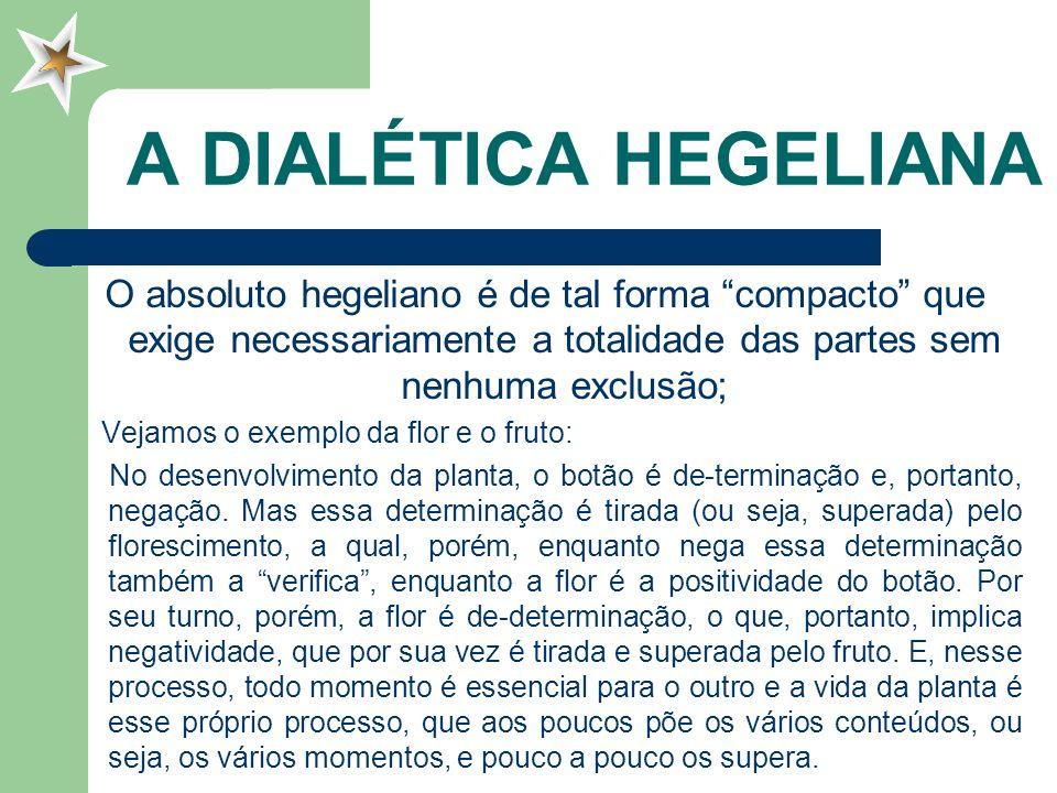 A DIALÉTICA HEGELIANA O absoluto hegeliano é de tal forma compacto que exige necessariamente a totalidade das partes sem nenhuma exclusão;