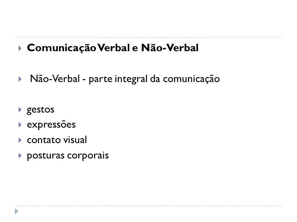 Comunicação Verbal e Não-Verbal