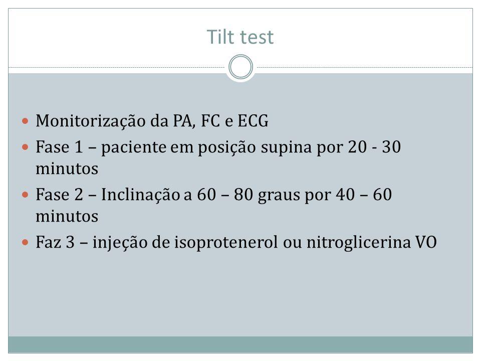 Tilt test Monitorização da PA, FC e ECG