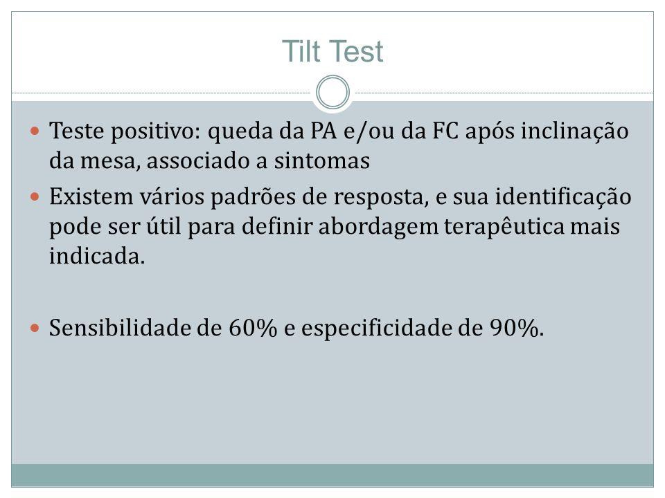 Tilt Test Teste positivo: queda da PA e/ou da FC após inclinação da mesa, associado a sintomas.