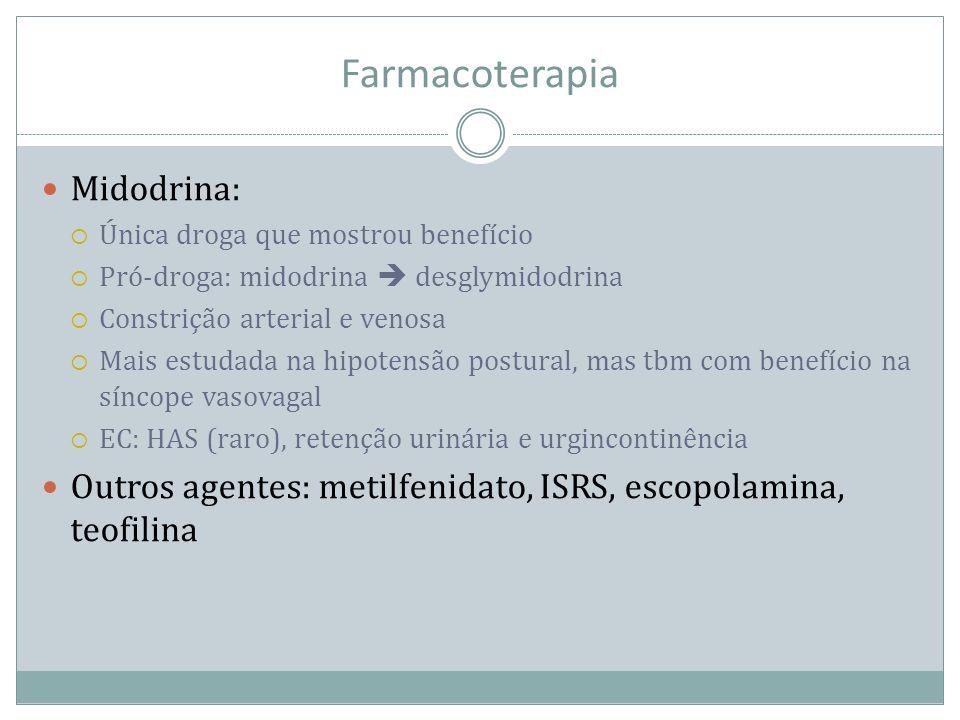Farmacoterapia Midodrina: