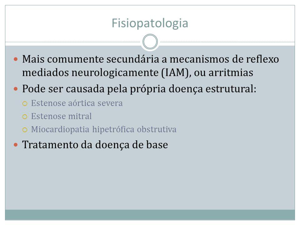 Fisiopatologia Mais comumente secundária a mecanismos de reflexo mediados neurologicamente (IAM), ou arritmias.