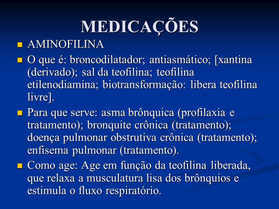 MEDICAÇÕES AMINOFILINA