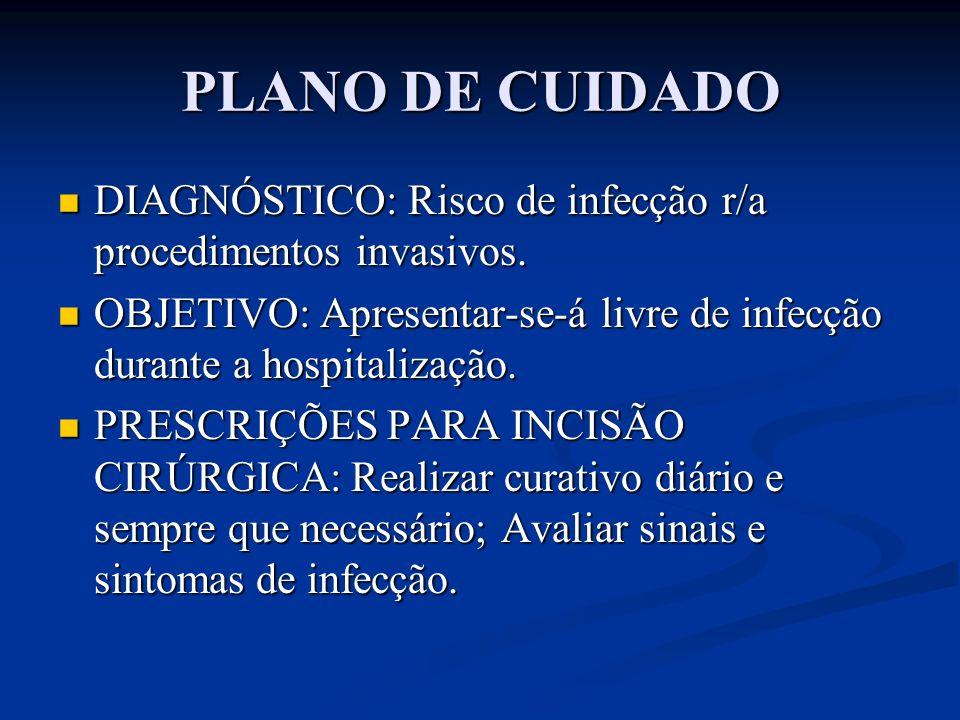 PLANO DE CUIDADO DIAGNÓSTICO: Risco de infecção r/a procedimentos invasivos. OBJETIVO: Apresentar-se-á livre de infecção durante a hospitalização.