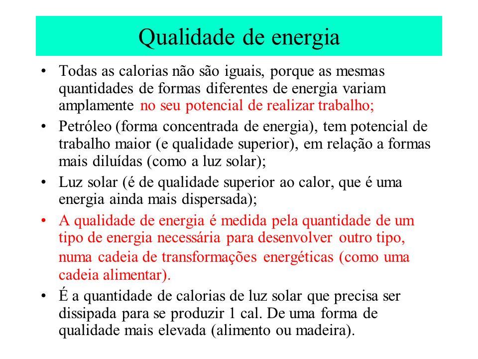 Qualidade de energia