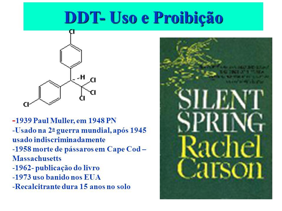 DDT- Uso e Proibição -1939 Paul Muller, em 1948 PN