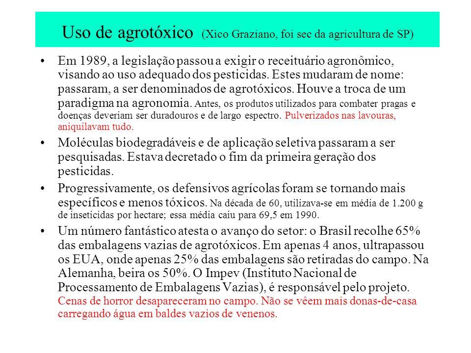 Uso de agrotóxico (Xico Graziano, foi sec da agricultura de SP)