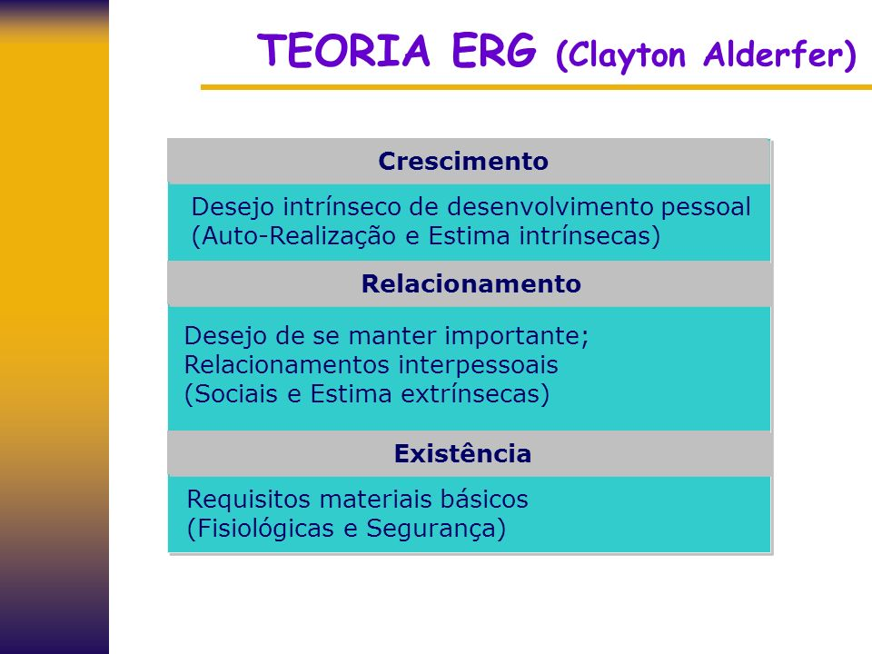 TEORIA ERG (Clayton Alderfer)