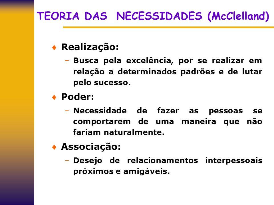 TEORIA DAS NECESSIDADES (McClelland)
