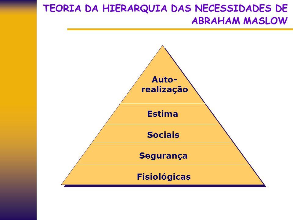 TEORIA DA HIERARQUIA DAS NECESSIDADES DE ABRAHAM MASLOW