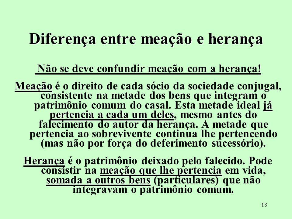 Diferença entre meação e herança