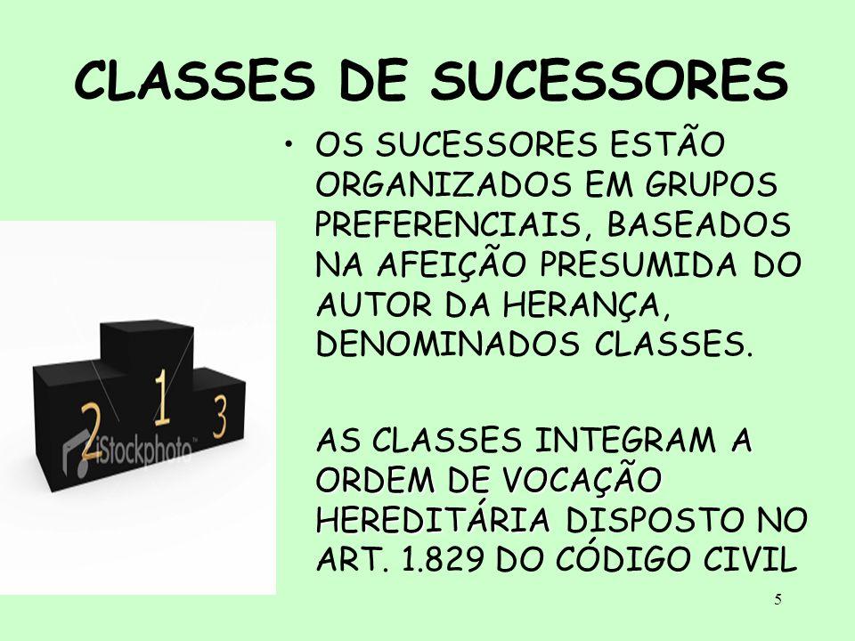 CLASSES DE SUCESSORES