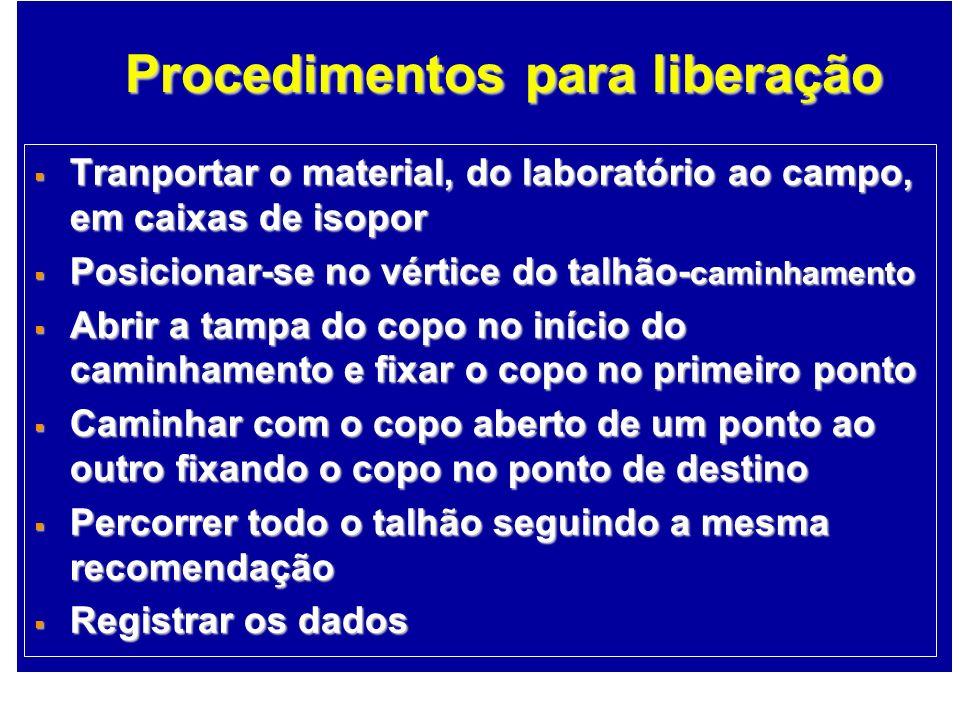 Procedimentos para liberação