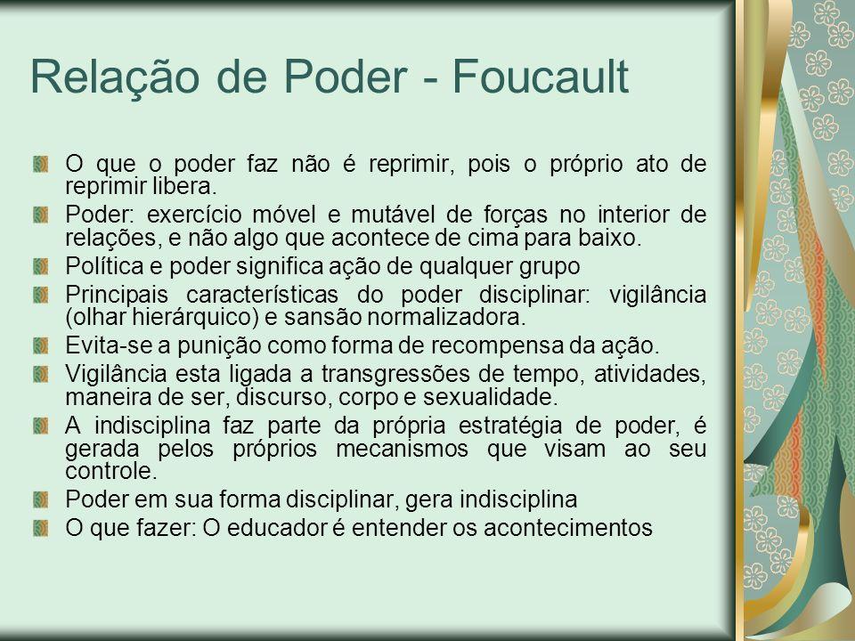 Relação de Poder - Foucault