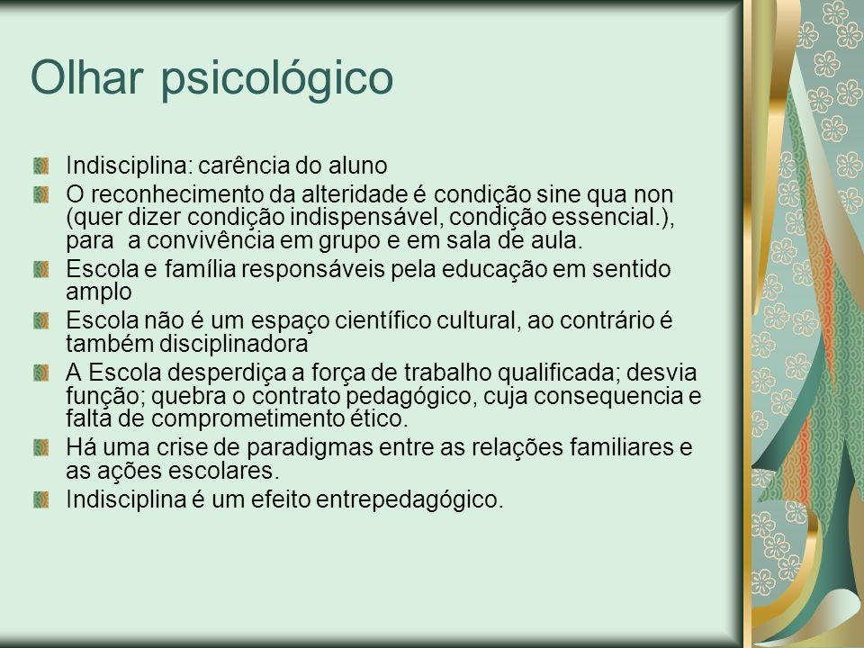 Olhar psicológico Indisciplina: carência do aluno