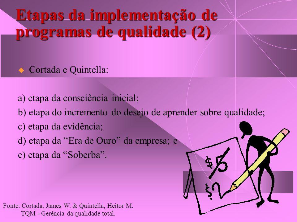 Etapas da implementação de programas de qualidade (2)