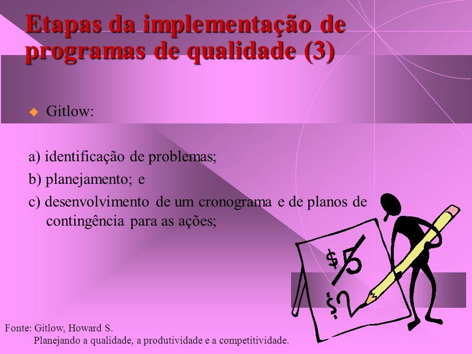 Etapas da implementação de programas de qualidade (3)