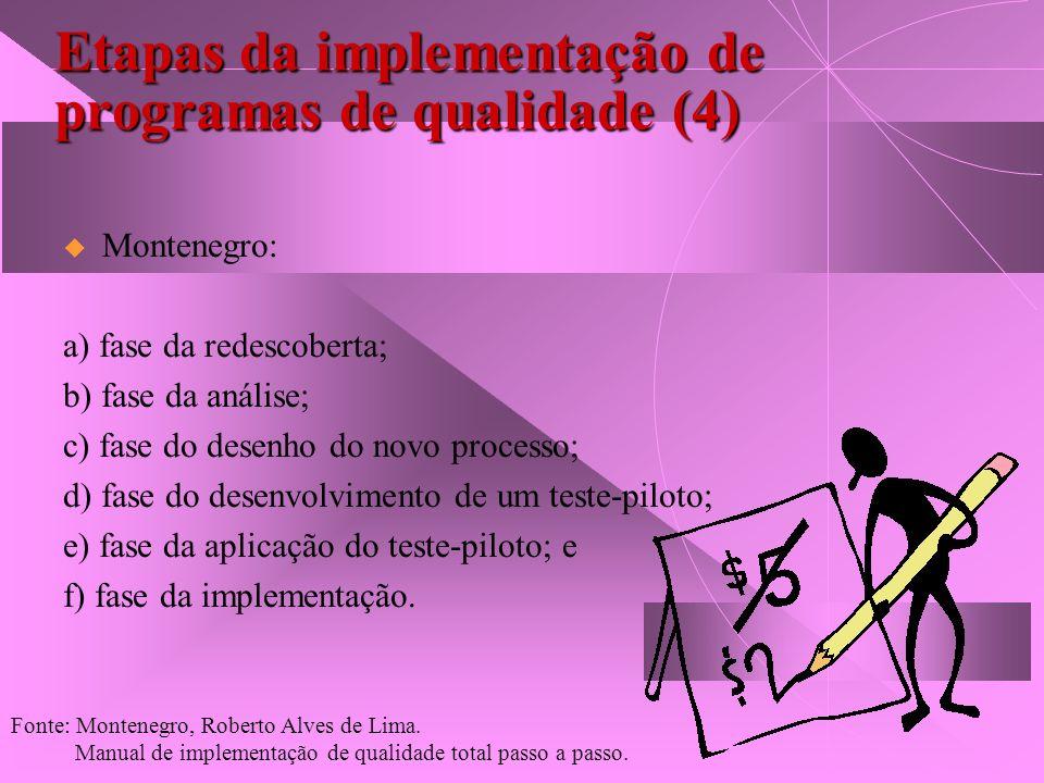 Etapas da implementação de programas de qualidade (4)