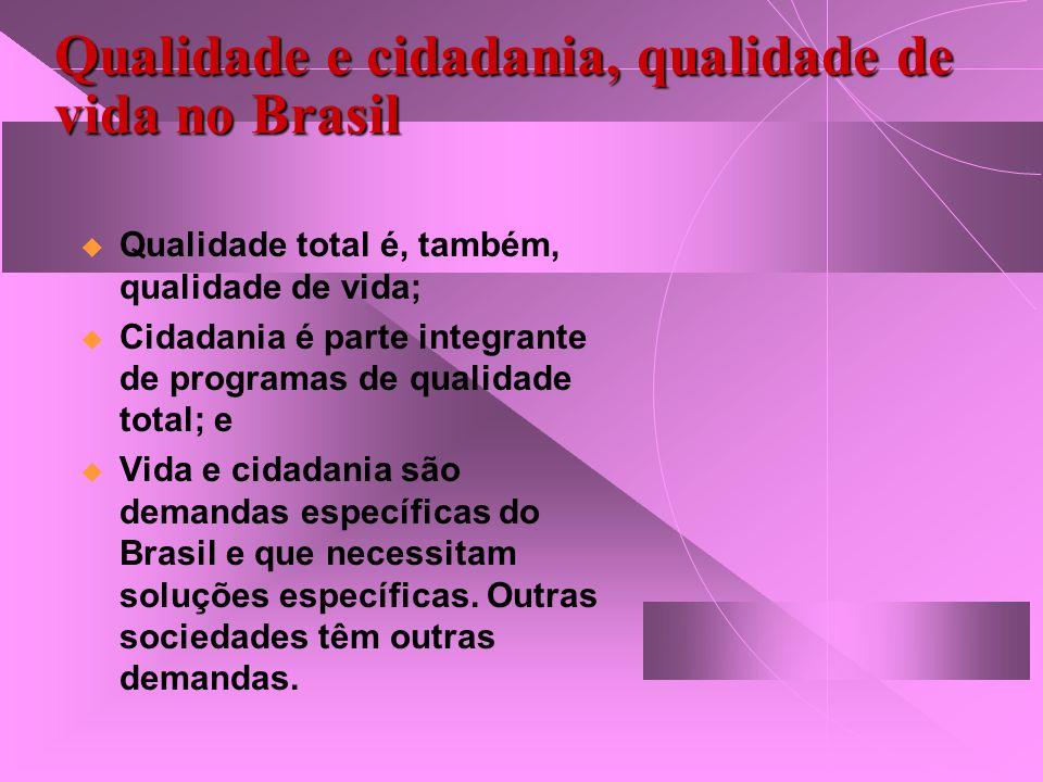 Qualidade e cidadania, qualidade de vida no Brasil