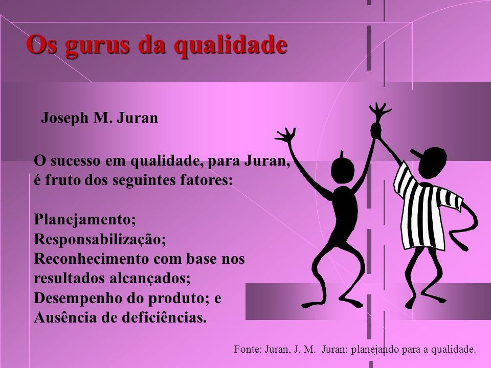 Os gurus da qualidade Joseph M. Juran