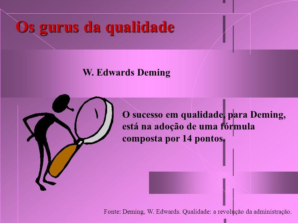 Os gurus da qualidade W. Edwards Deming