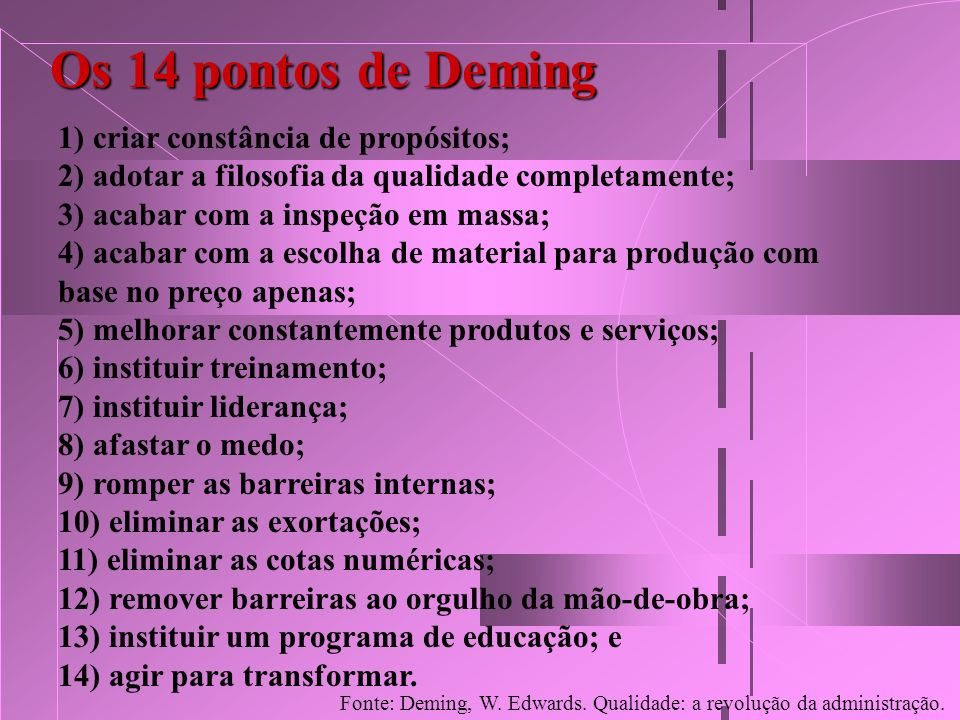 Os 14 pontos de Deming 1) criar constância de propósitos;