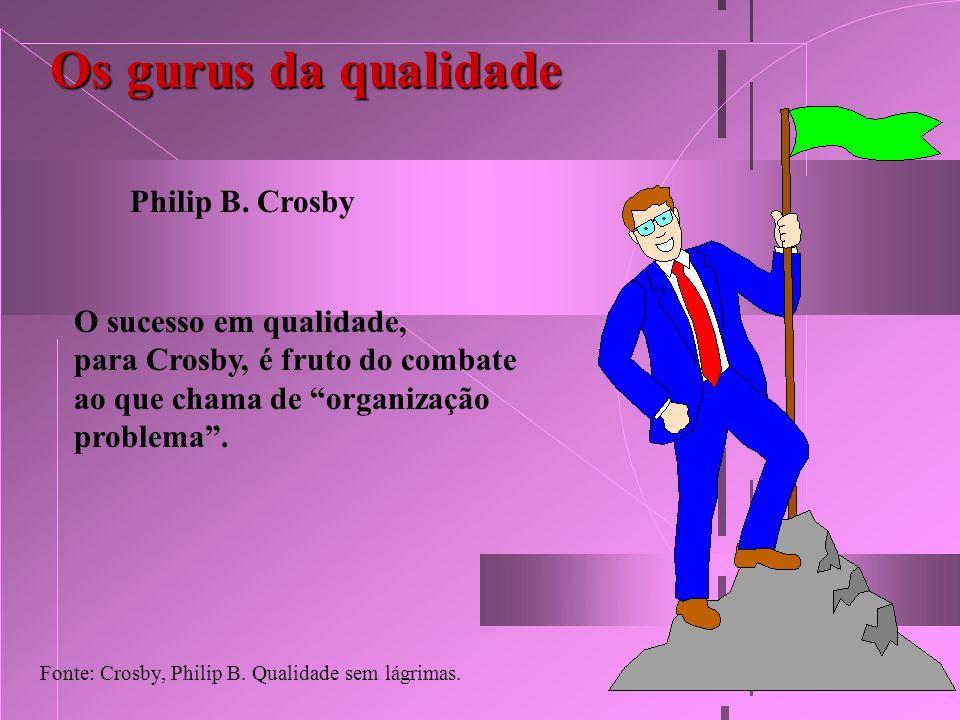 Os gurus da qualidade Philip B. Crosby O sucesso em qualidade,