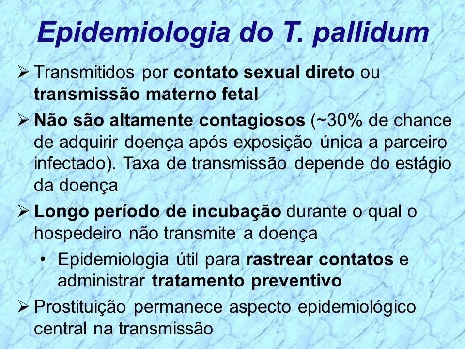 Epidemiologia do T. pallidum