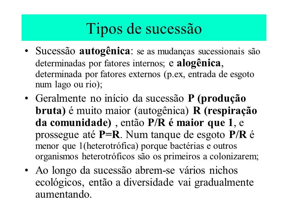 Tipos de sucessão