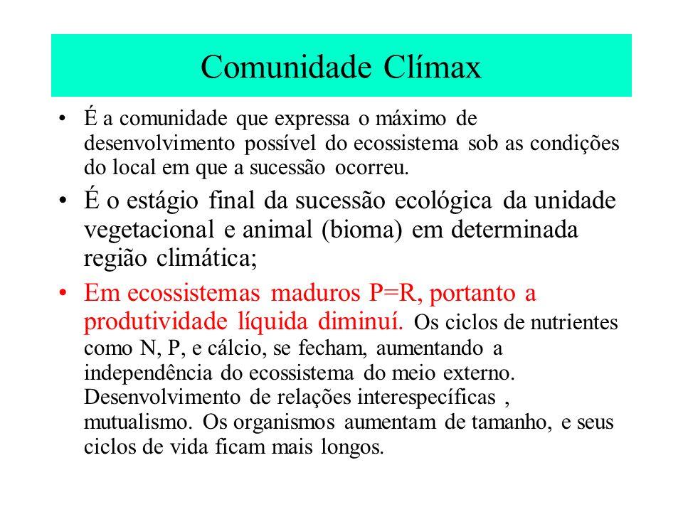 Comunidade Clímax