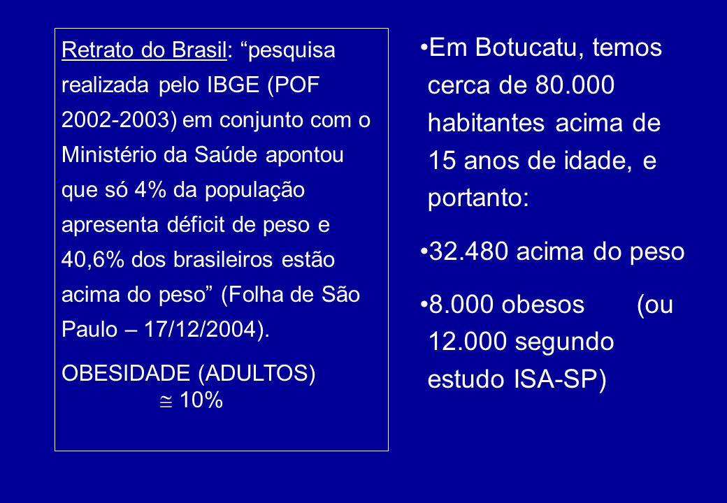 8.000 obesos (ou 12.000 segundo estudo ISA-SP)