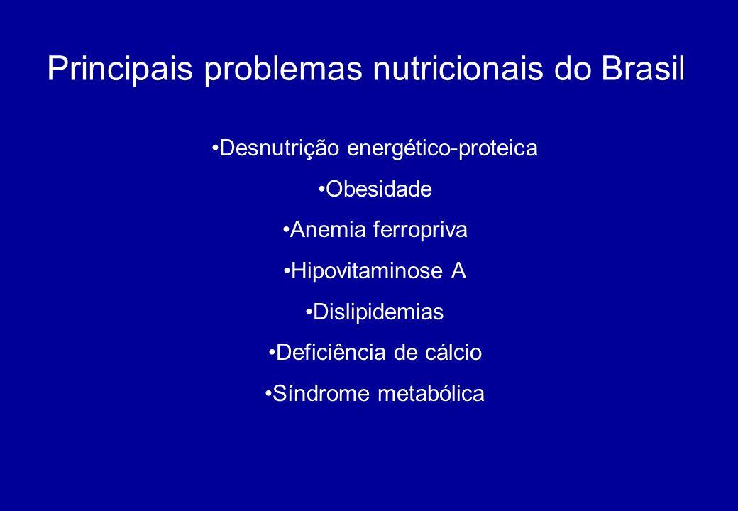 Desnutrição energético-proteica