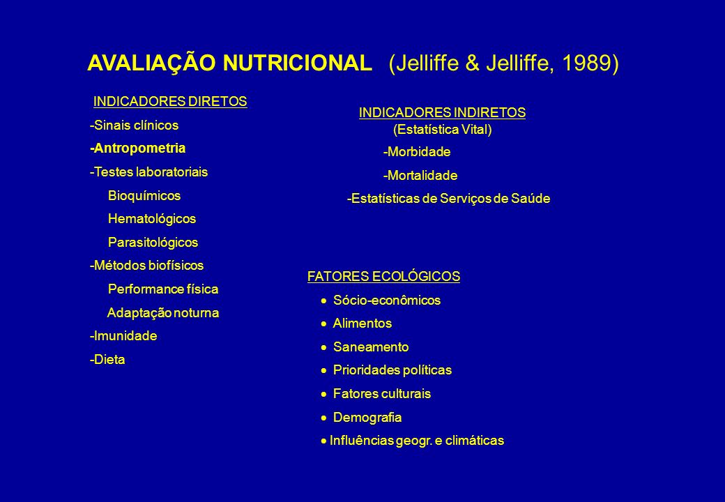AVALIAÇÃO NUTRICIONAL (Jelliffe & Jelliffe, 1989)