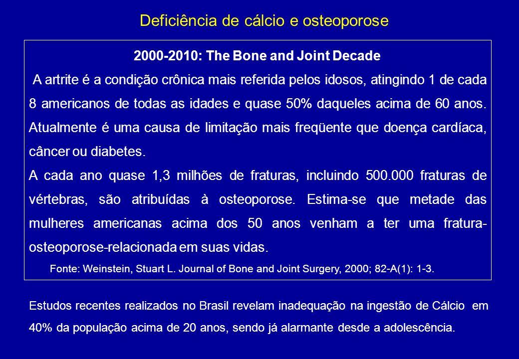 Deficiência de cálcio e osteoporose