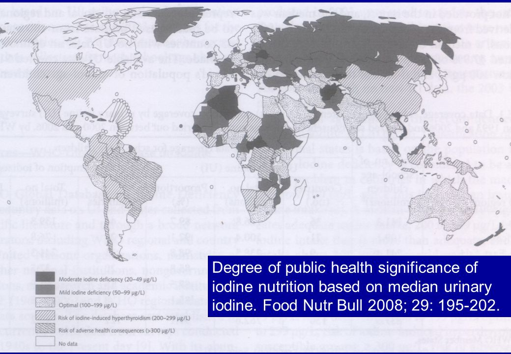 Degree of public health significance of iodine nutrition based on median urinary iodine.