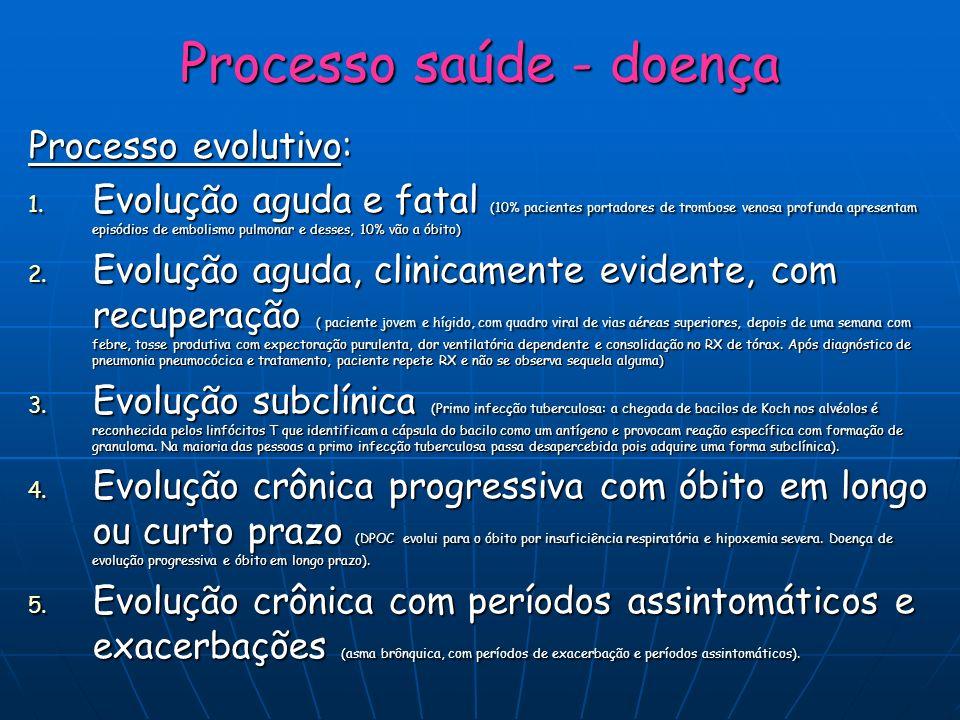 Processo saúde - doença