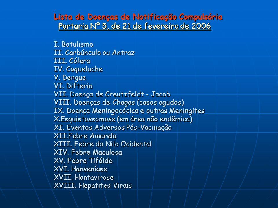 Lista de Doenças de Notificação Compulsória Portaria Nº 5, de 21 de fevereiro de 2006 I.