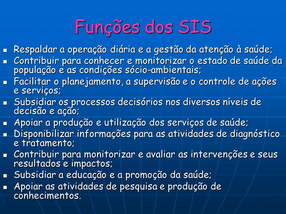 Funções dos SIS Respaldar a operação diária e a gestão da atenção à saúde;