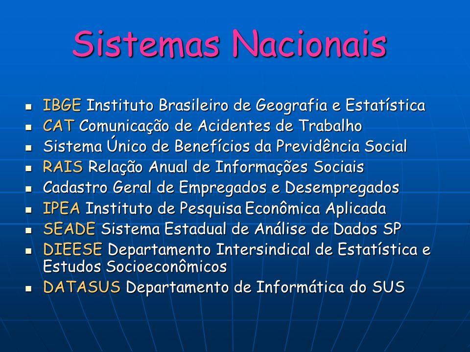 Sistemas Nacionais IBGE Instituto Brasileiro de Geografia e Estatística. CAT Comunicação de Acidentes de Trabalho.