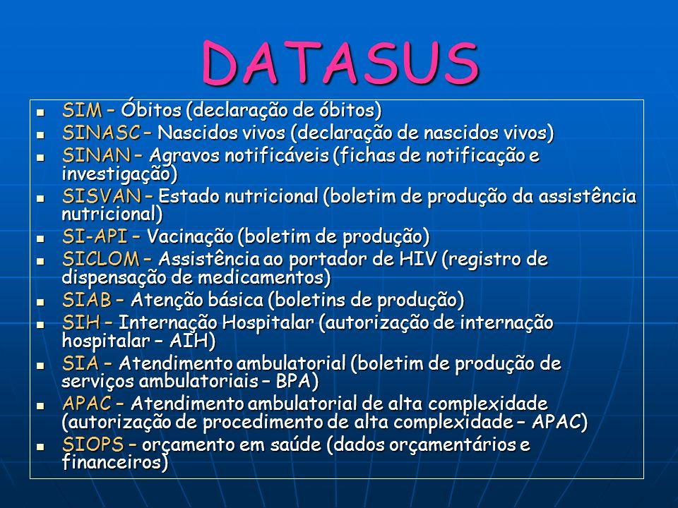 DATASUS SIM – Óbitos (declaração de óbitos)
