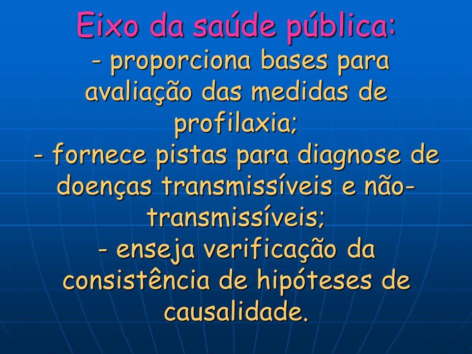 Eixo da saúde pública: - proporciona bases para avaliação das medidas de profilaxia; - fornece pistas para diagnose de doenças transmissíveis e não-transmissíveis; - enseja verificação da consistência de hipóteses de causalidade.
