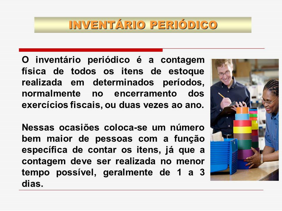 INVENTÁRIO PERIÓDICO